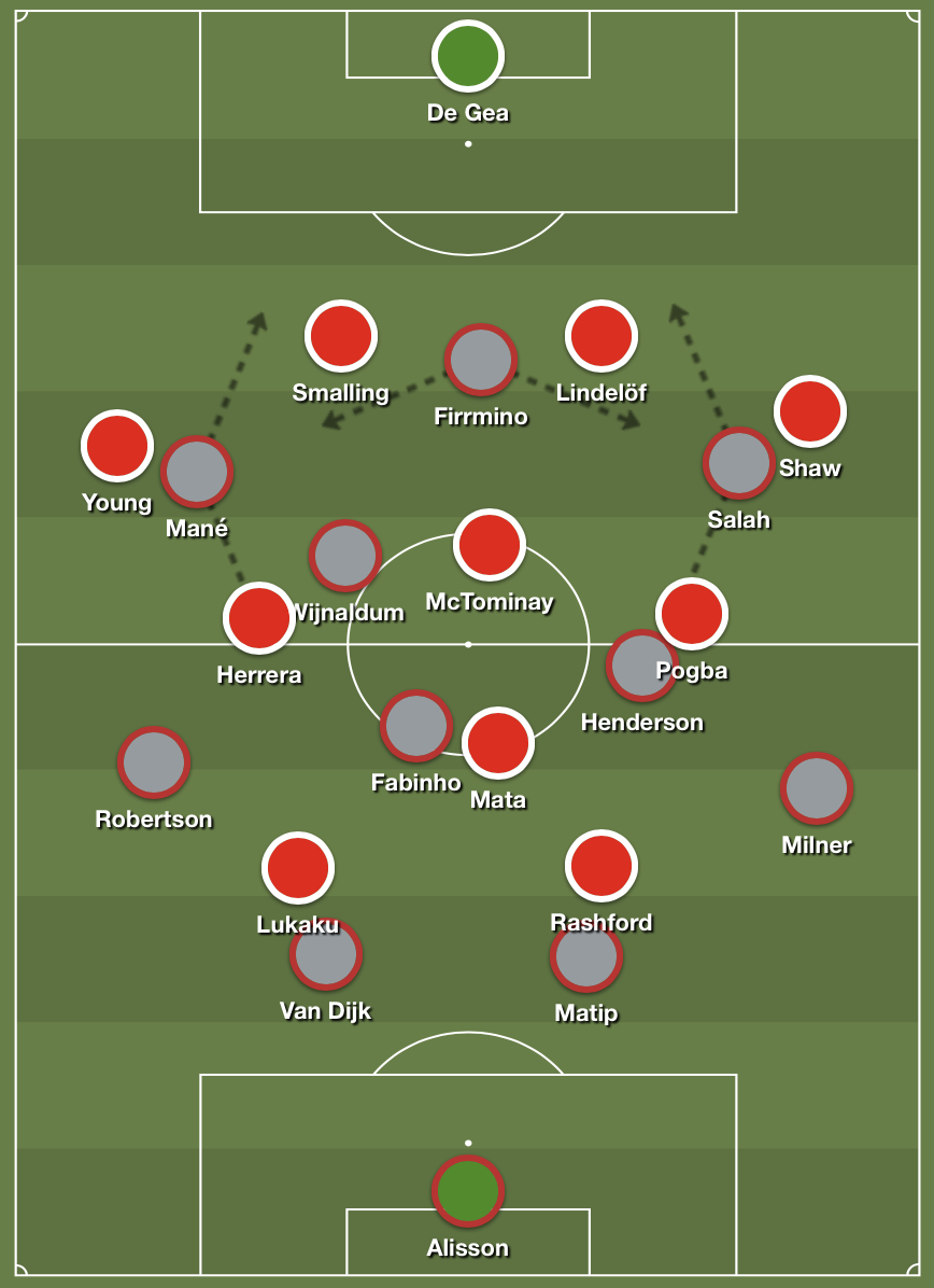Liverpool's 4-3-3 shape in attack against United's 4-3-1-2 pressing scheme