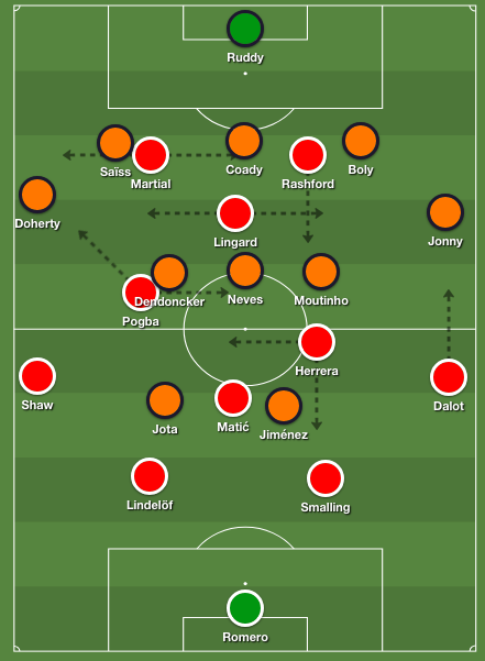 Manchester United's 4-4-2 diamond formation against Wolves' 5-3-2 shape in defense