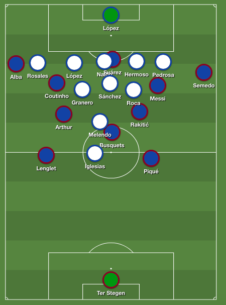 The way Espanyol defended on their own half against Barcelona's 4-3-3 formation.