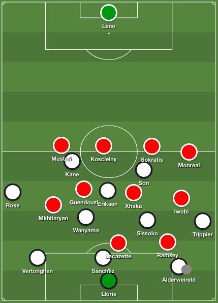 Tottenham Hotspur 3-4-1-2 Arsenal 4-2-3-1 North London Premier League Derby