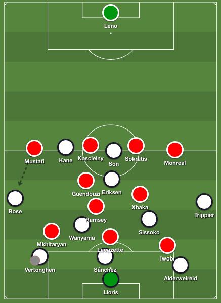 Tottenham's 4-4-2 / 4-2-2-2 formation against Arsenal's good ol' 4-4-1-1 shape