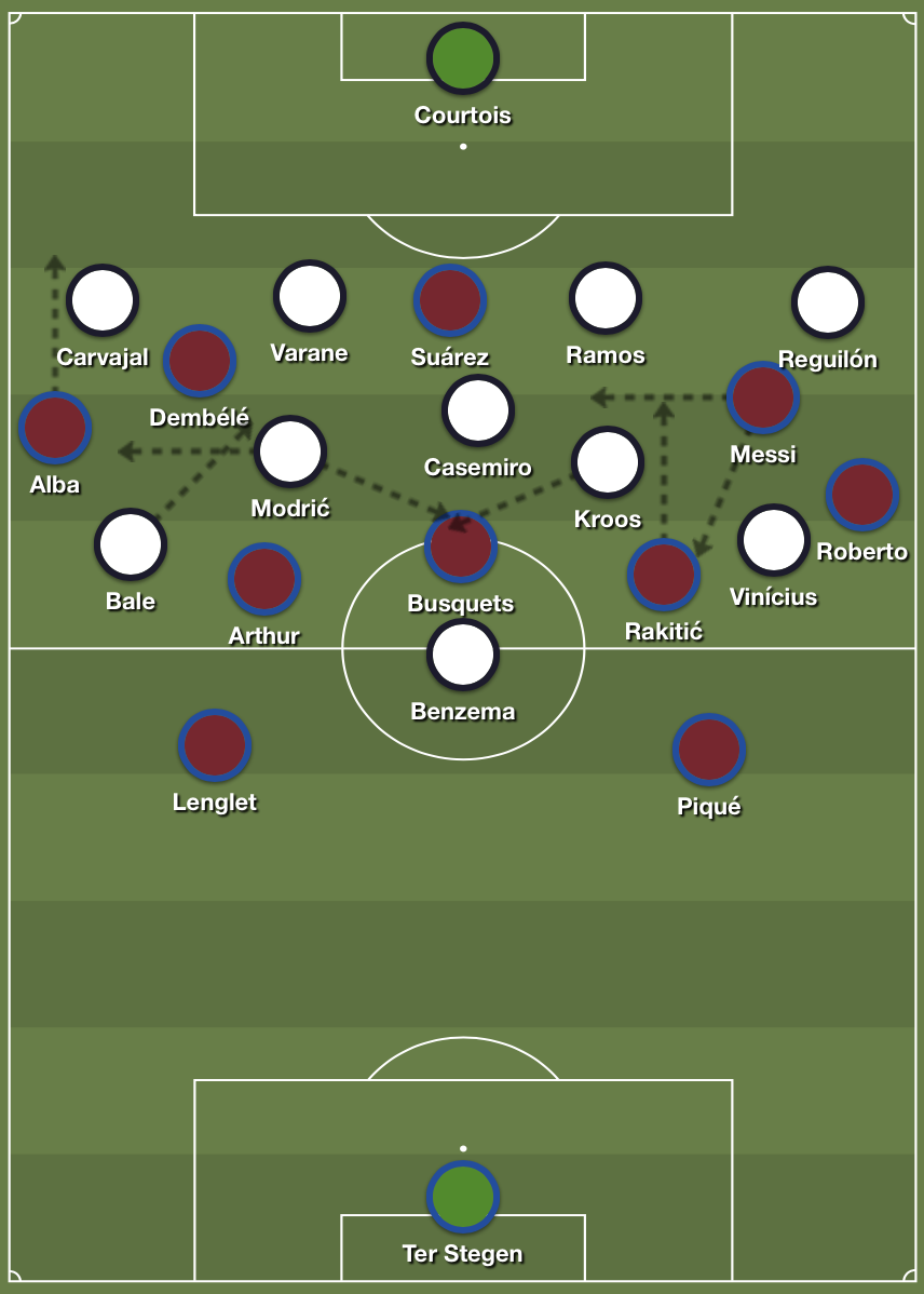 Real Madrid's confused 4-1-4-1 medium block versus FC Barcelona's 4-3-3 attack