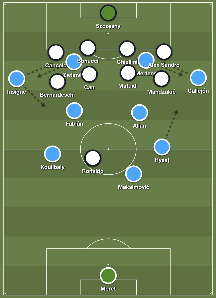 Ten men Napoli pen in ten men Juventus