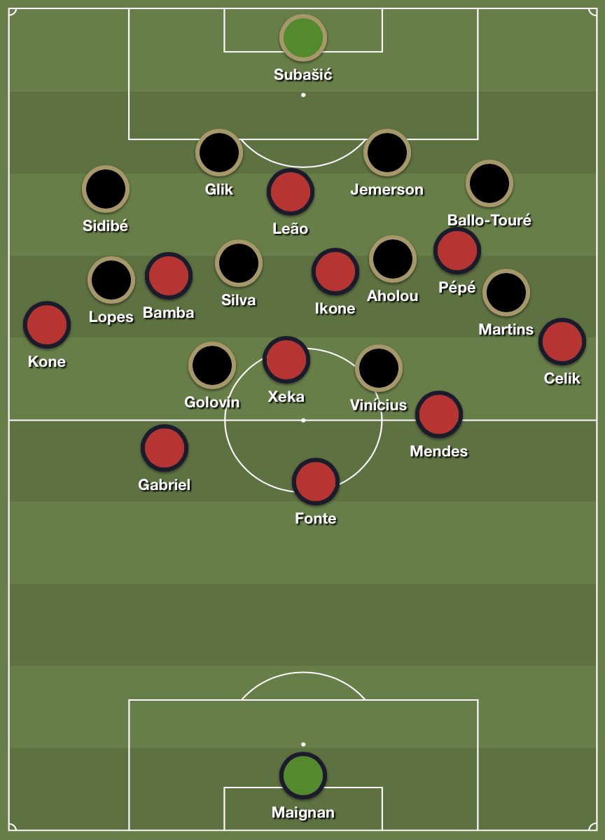 Lille's loose 4-2-3-1 formation in possession against Monaco's 4-4-2 shape in defense.