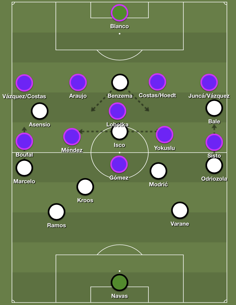 Real Madrid's 4-2-3-1 attack versus Celta Vigo's 4-1-4-1 defense