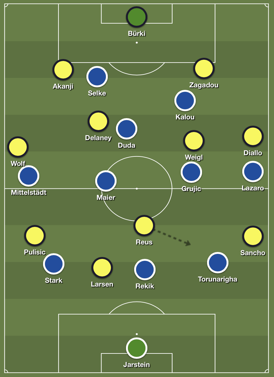 Hertha BSC's 3-4-1-2 formation against Borussia Dortmund's 4-2-3-1 shape