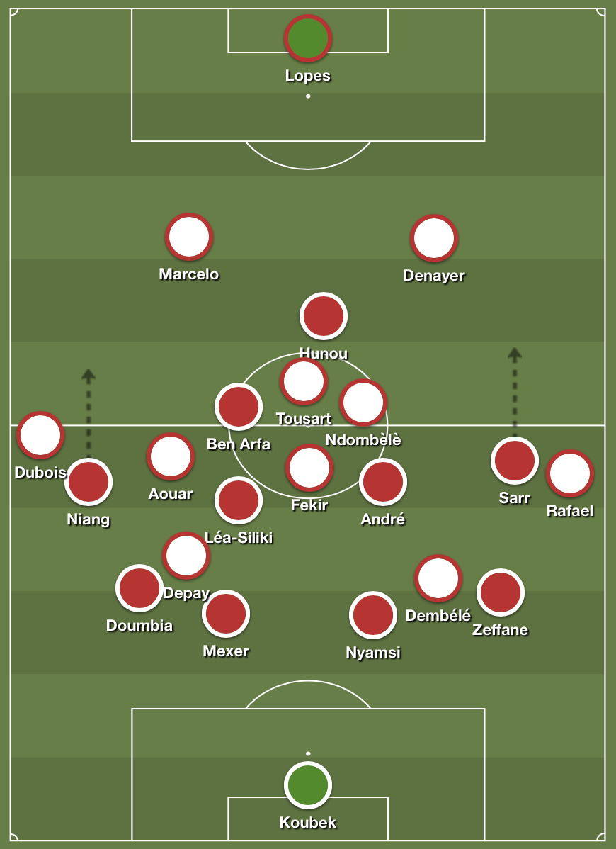 Lyon's 4-4-2 diamond against Rennes 4-4-2 defense