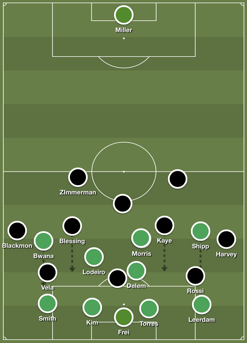 Playing with ten men for most of the game, Seattle Sounders were forced into a very deep stance.