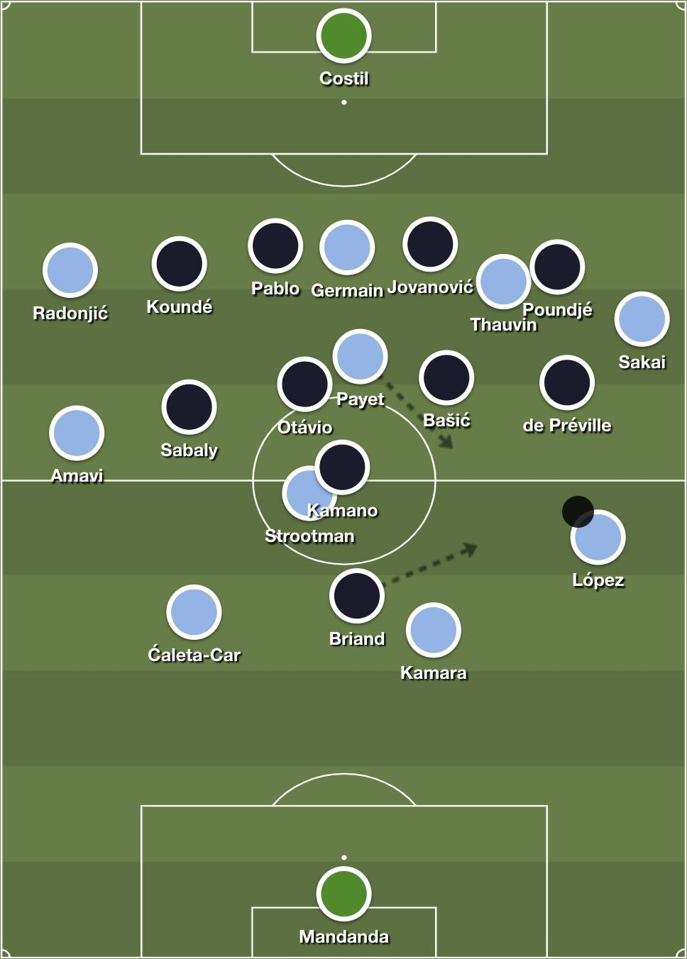 Bordeaux's 4-4-1-1 setup against Marseille's offensive shape