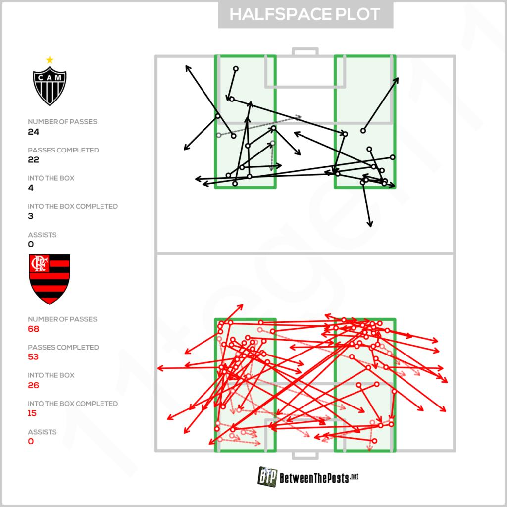 halfspace plot