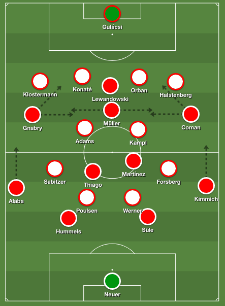 Leipzig's 4-2-2-2 shape against Bayern's 4-2-3-1 formation.