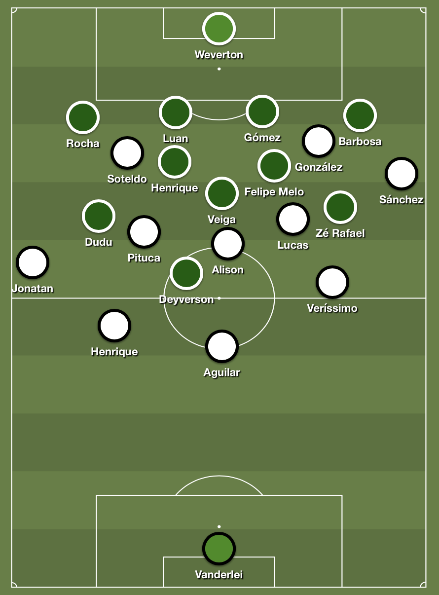 Santos's positions in passing moves