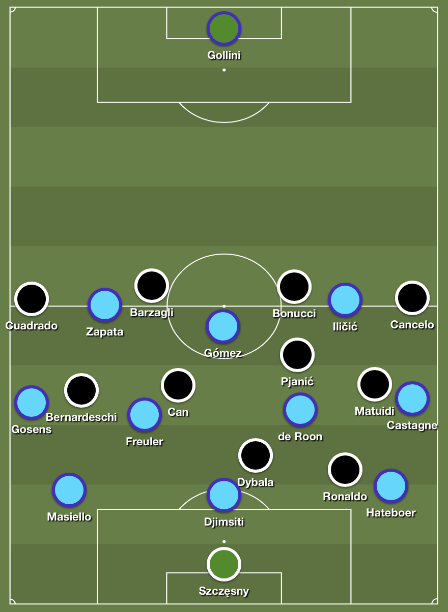 Juventus' wing-oriented 4-4-2 high press suffocating Atalanta's buildup