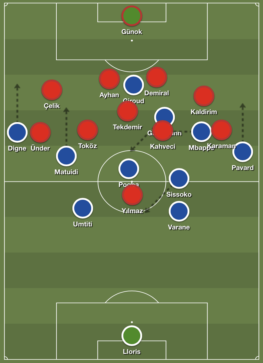 France's shape in possession against Turkey's 4-1-4-1 defense.