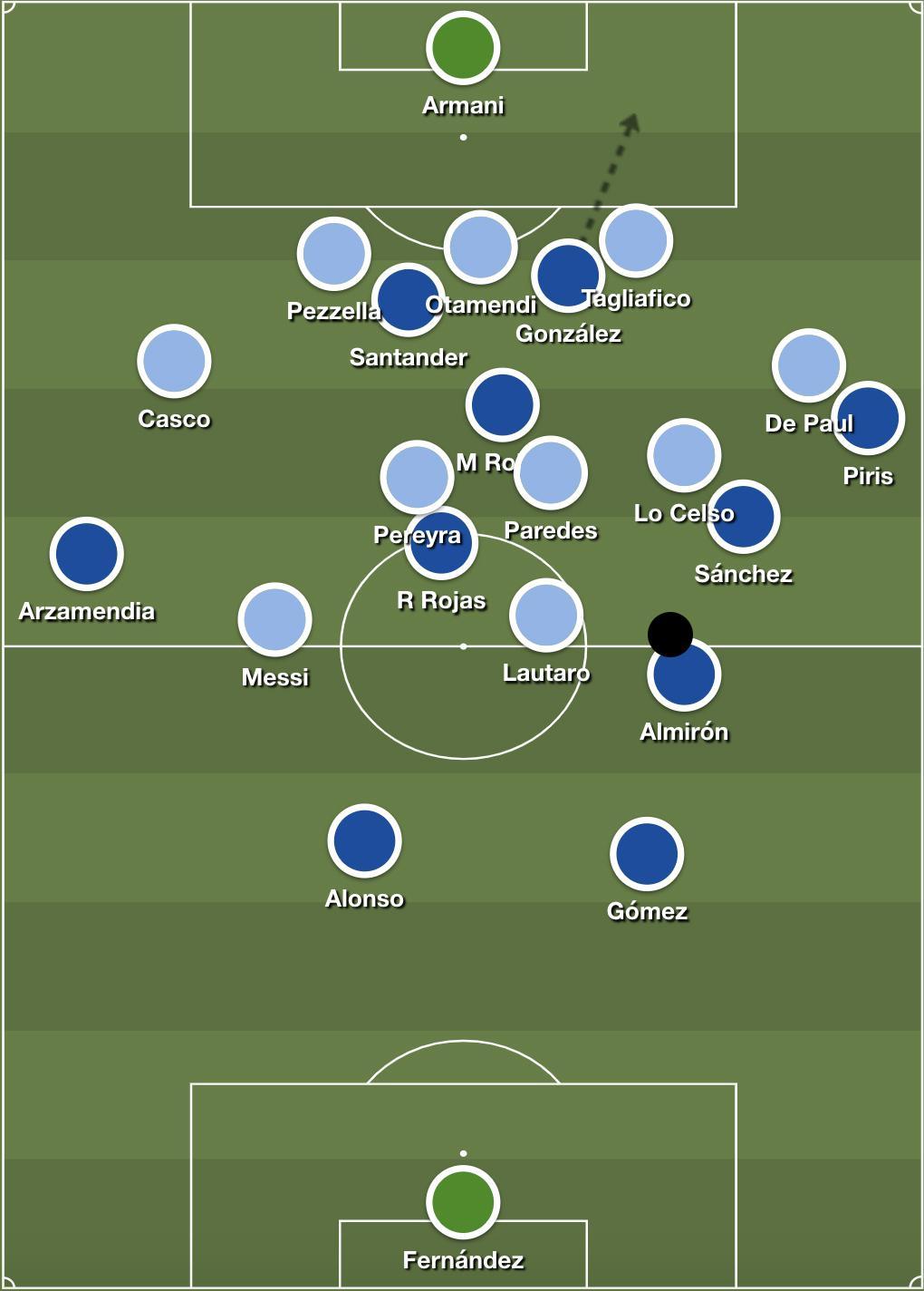 Paraguay's diamond setup versus Argentina's asymmetrical defensive 4-4-2 shape.