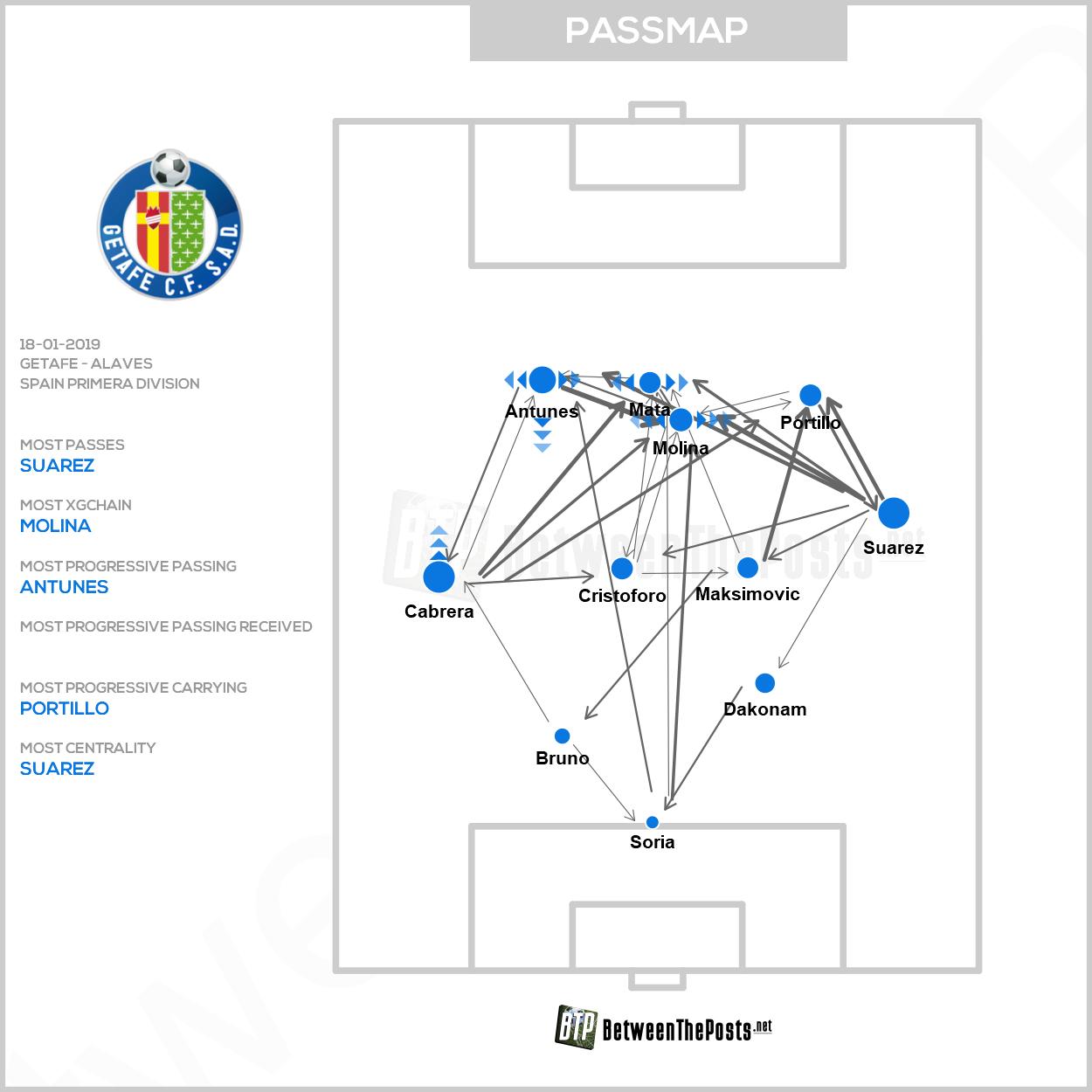 Passmap Getafe