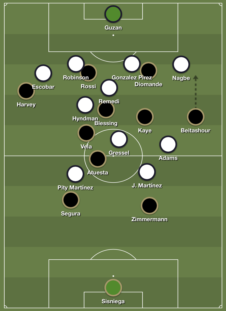 Player positions for the equalizer show Atlanta's horrible organisation when LAFC broke forward
