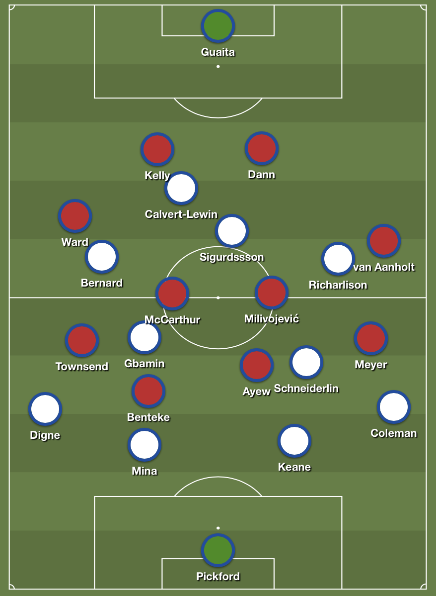 Pushing the defensive line higher enabled Palace to overload on Everton's double-pivot