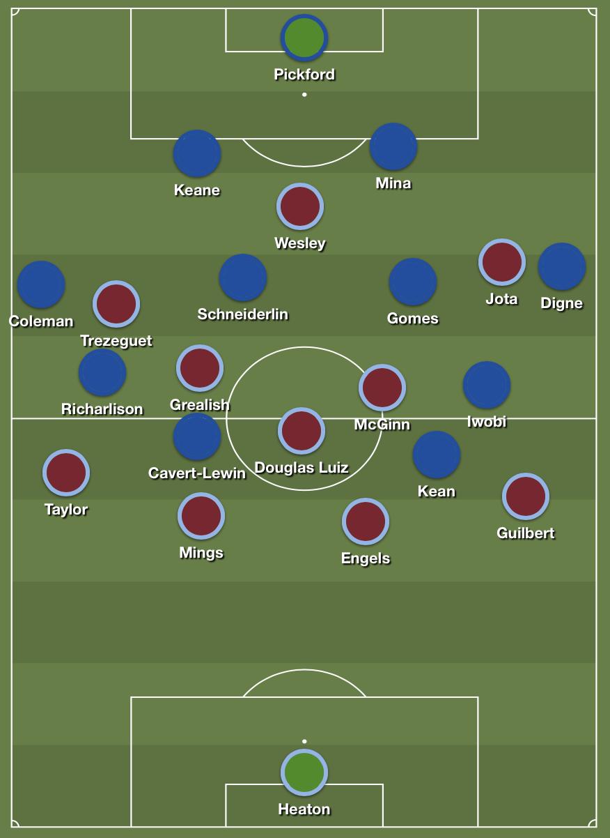Silva switches Everton into a 4-2-2-2 shape