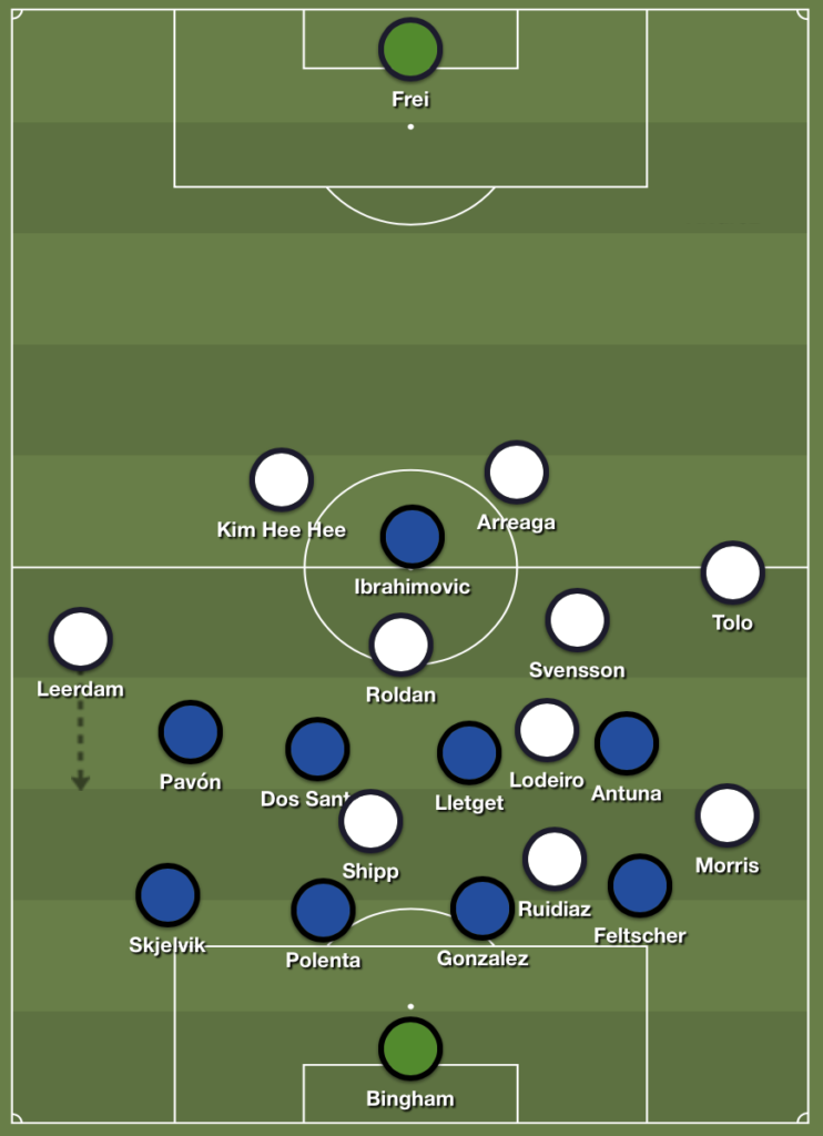 Seattle's usual formation in possession. Roldan and Svensson tried to attract the midfielders to create space between the lines or shift the play through Shipp to the right side