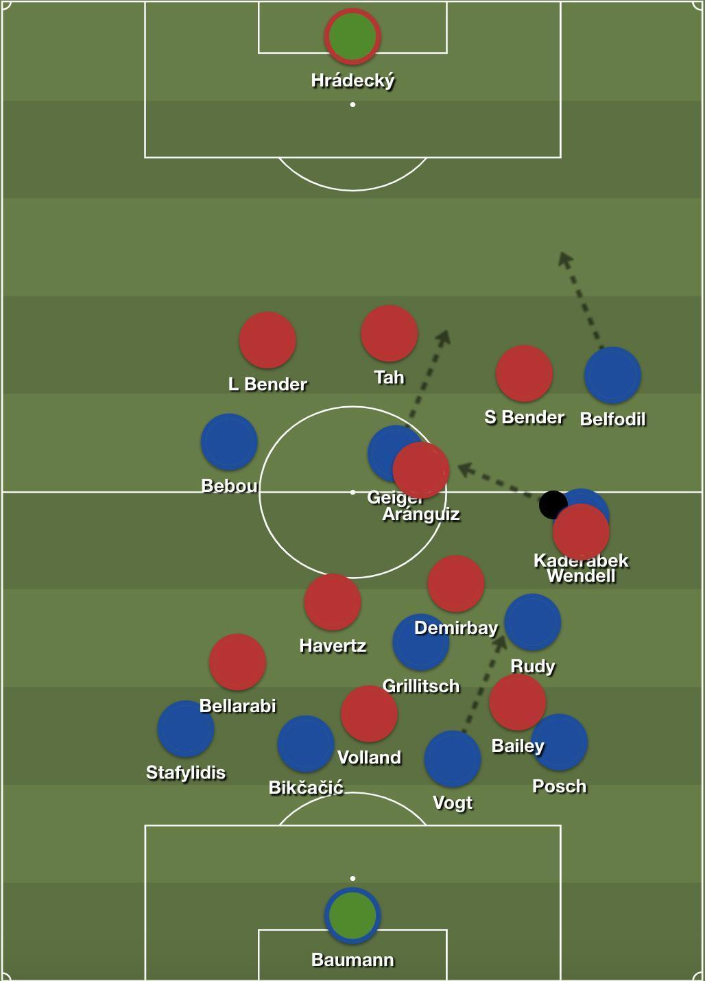 Hoffenheim's setup for the chance, using Kadeřábek as the target in transition