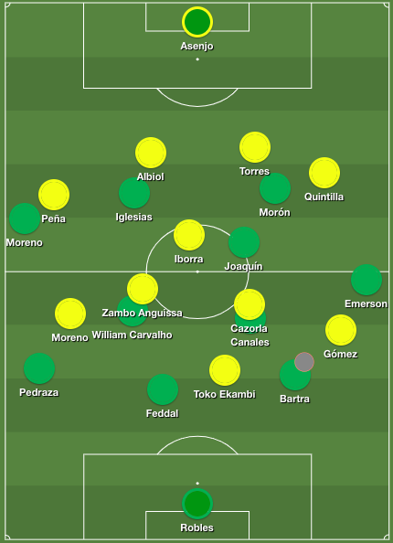 24th minute. Betis build from a 3-4-1-2 shape, with Joaquín in the right halfspace.
