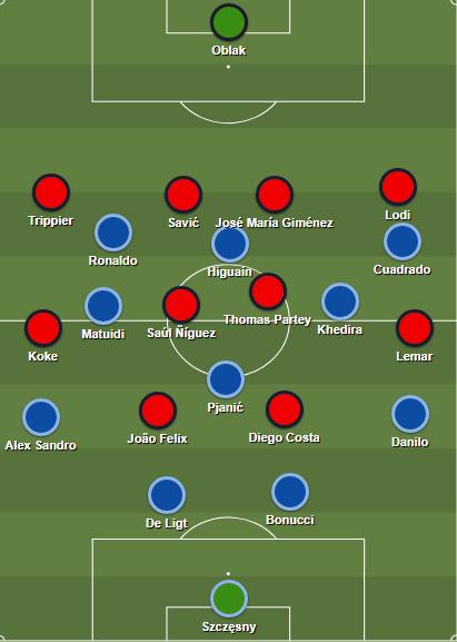 Juve's 4-3-3 attacking formation against Atlético's 4-4-2 defensive shape.