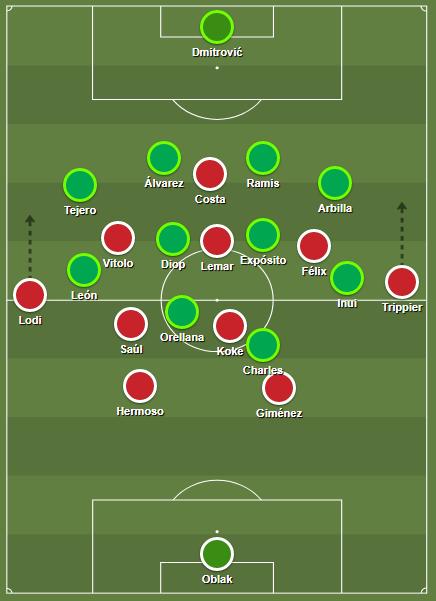 Atlético in the second half.