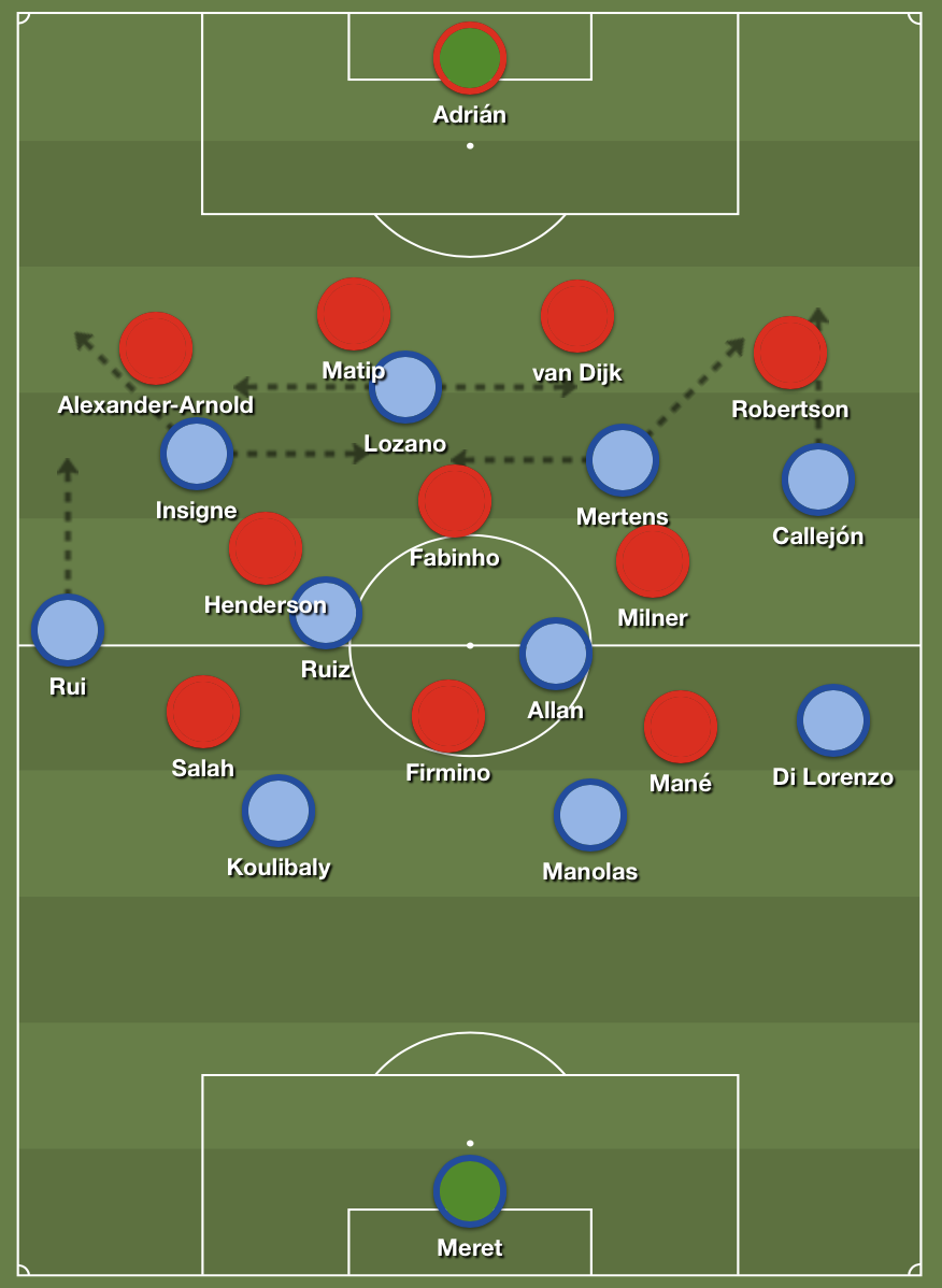 Napoli in possession.
