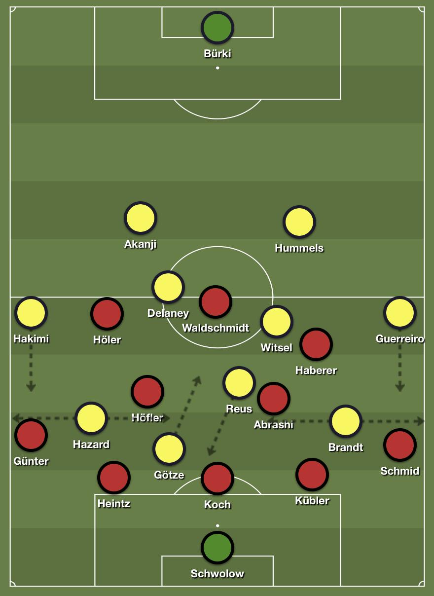 Freiburg's 5-3-2 low-block versus Dortmund's interchangeable attack, Janik Haberer roaming between both lines.