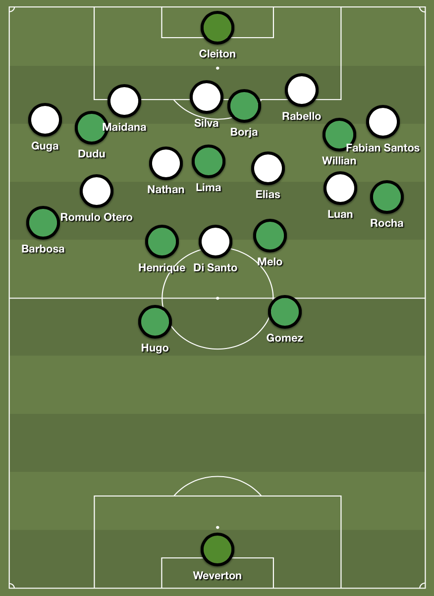 The normal setup throughout the game with Palmeiras in possession and Atlético sitting deep.