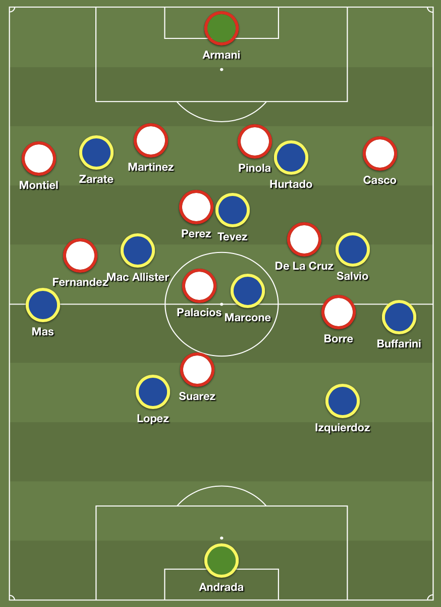 The Boca Juniors shape once Zárate and Hurtado came on.