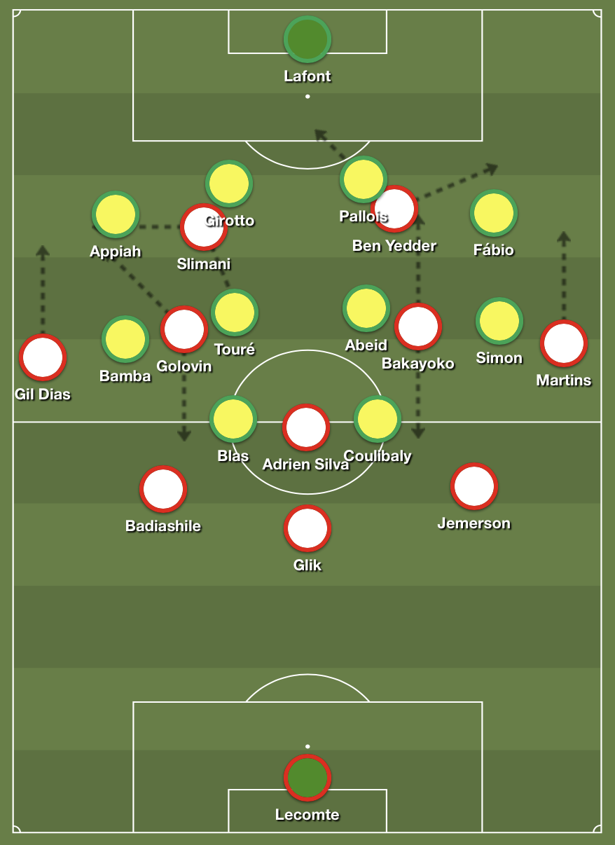 Monaco's possession phase.