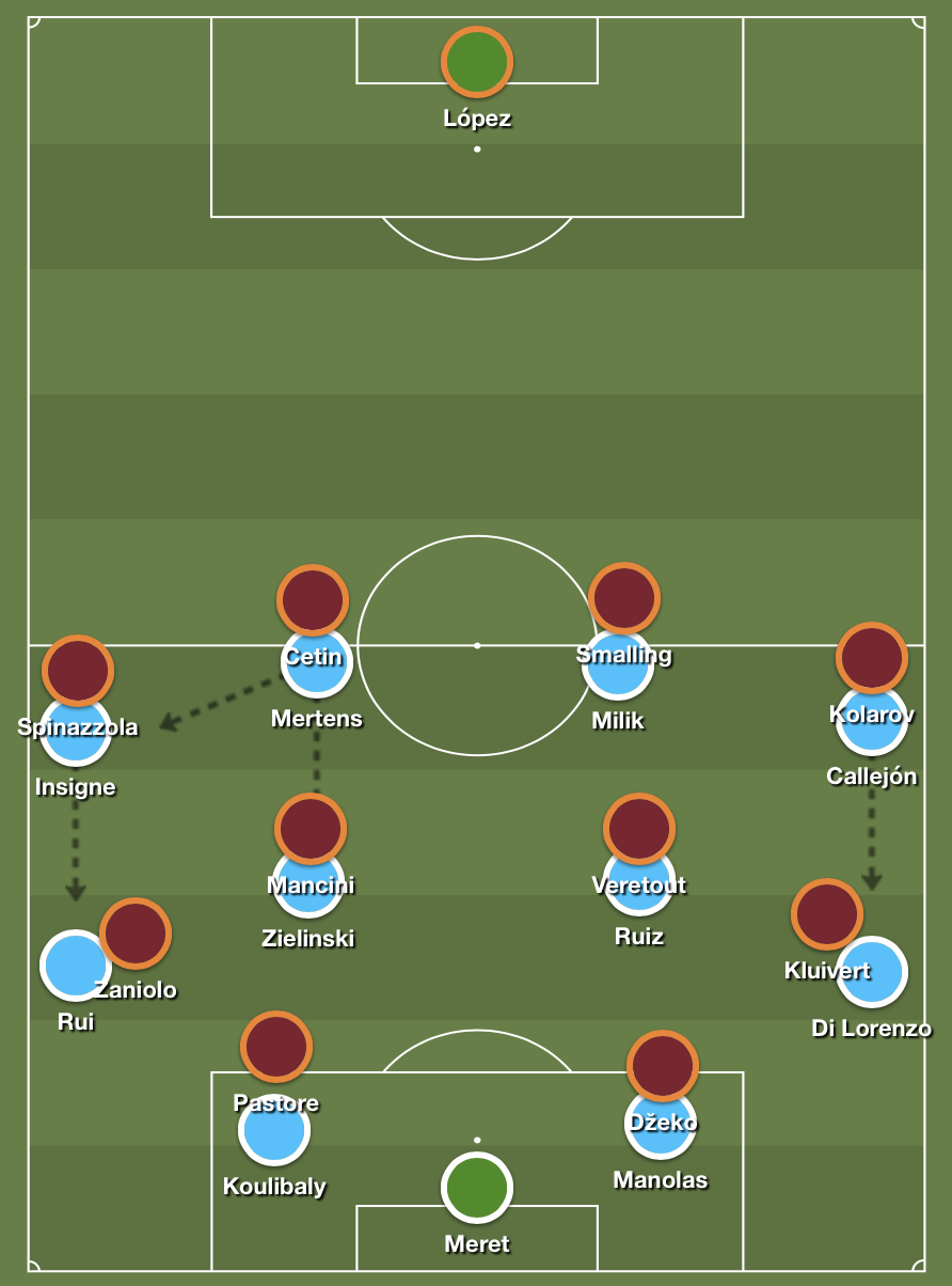 AS Roma's man-to-man high press.