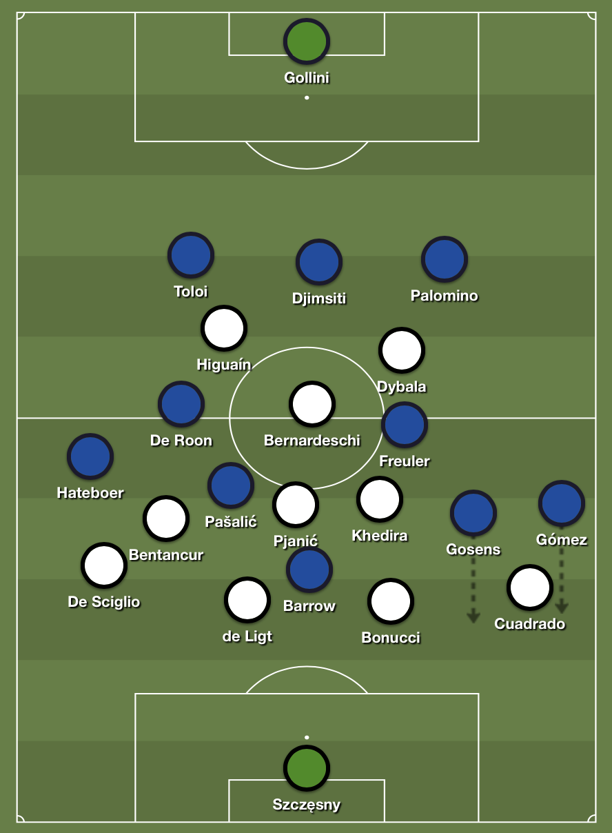The numerical superiority Atalanta could consistently achieve against Cuadrado was the first half's leitmotiv.