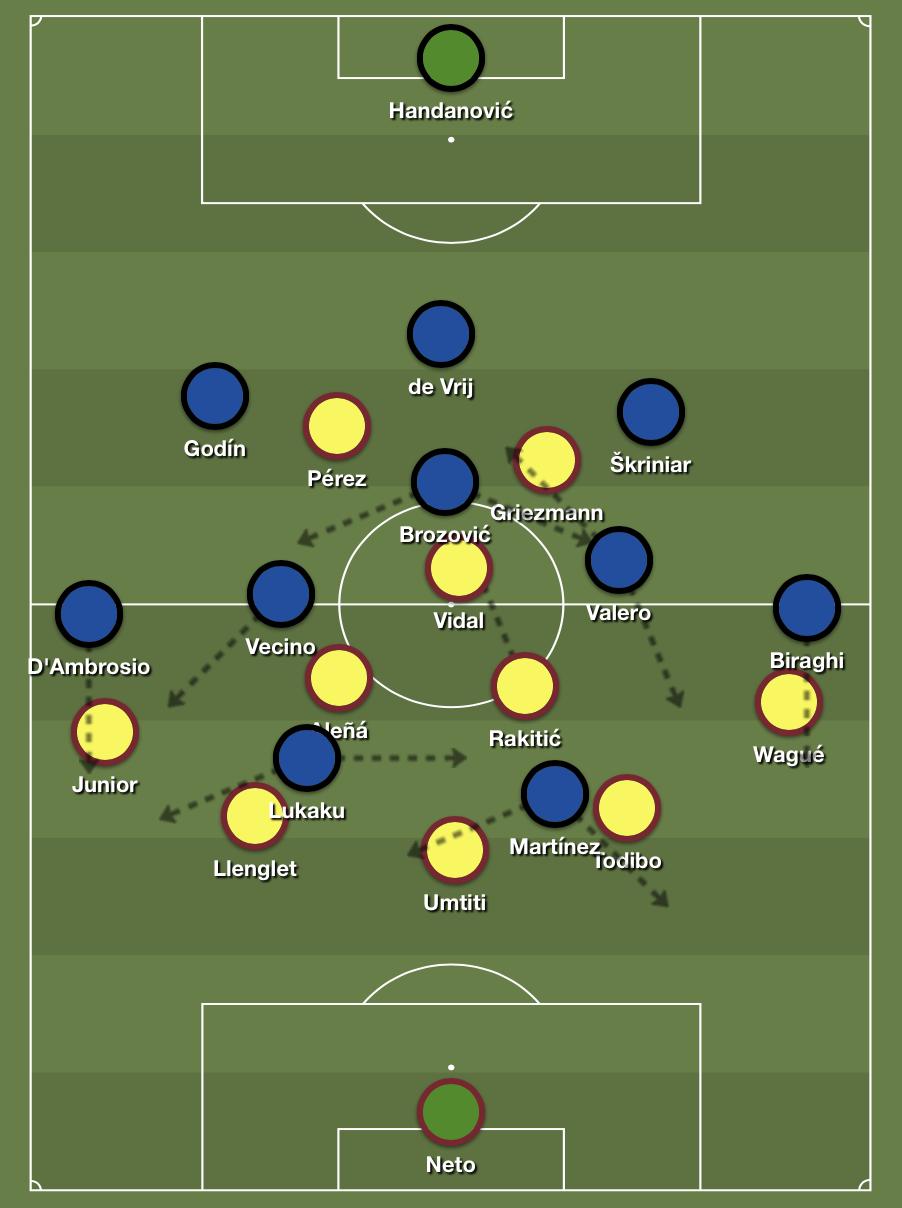 Inter in possession.