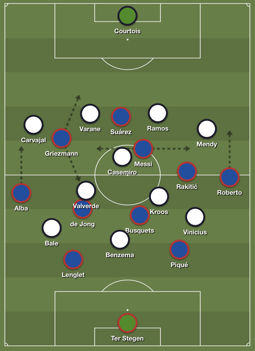 Barcelona's 4-3-3 buildup structure against Real Madrid's 4-3-3 pressing block.