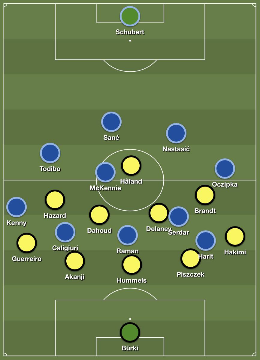 Schalke in possession.