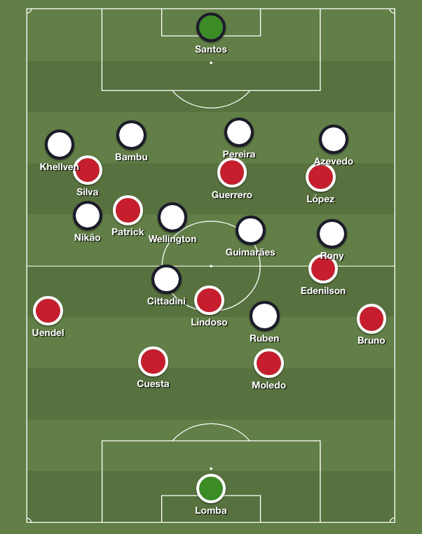Athletico Paranaense had positional superiority off the ball, Lindoso had limited passing options forward.