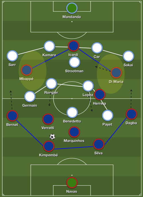 PSG's 4-3-3 system in the buildup against Marseille's 4-5-1 shape defensively.