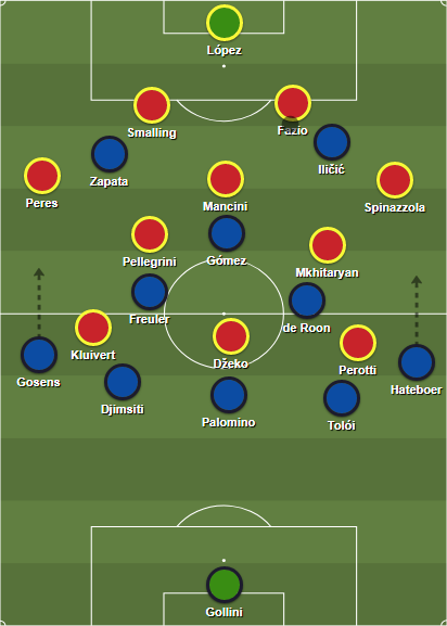 Atalanta's 3-4-1-2 pressing system against Roma's asymmetric 4-2-3-1/4-3-3 buildup.