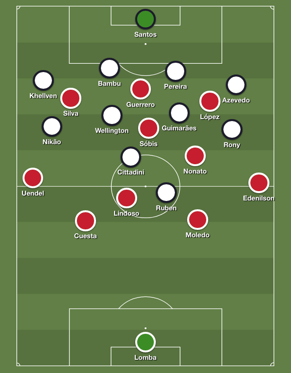 Hellmann switched Internacional into a 4-2-3-1 formation, Paranaense still had superiority, despite dropping deeper.