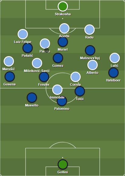 Atalanta's man-marking against Lazio's 3-5-2 shape.