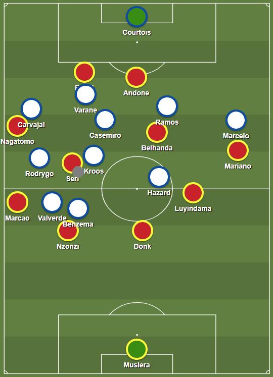 Real Madrid pressure Galatasaray's buildup play