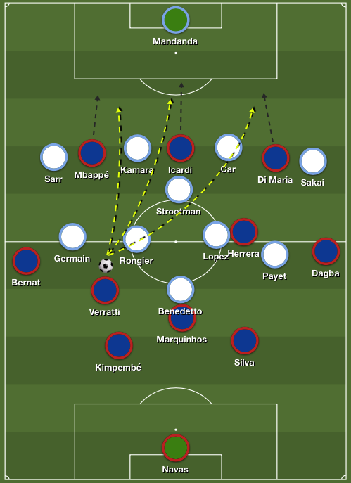 Opportunities for Verratti to shine with his long-range passing into space.
