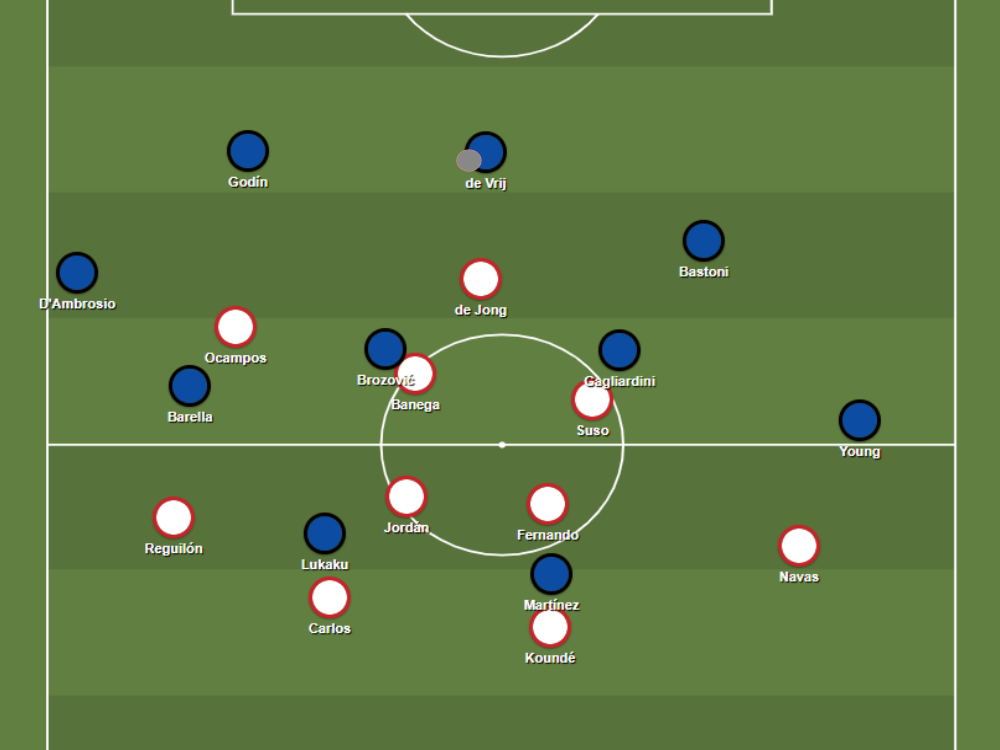 Sevilla's 4-2-3-1 medium block EXPLAINER versus Inter's 3-5-2 buildup shape.