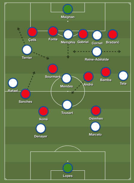 Lyon's buildup against LOSC's fluid 4-3-3/4-4-2 defensive shape.