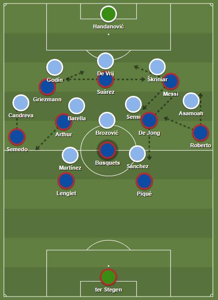 Barcelona in possession.
