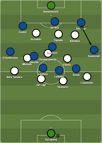 Juve's pressing against Inter's buildup in a 3-5-2 shape.