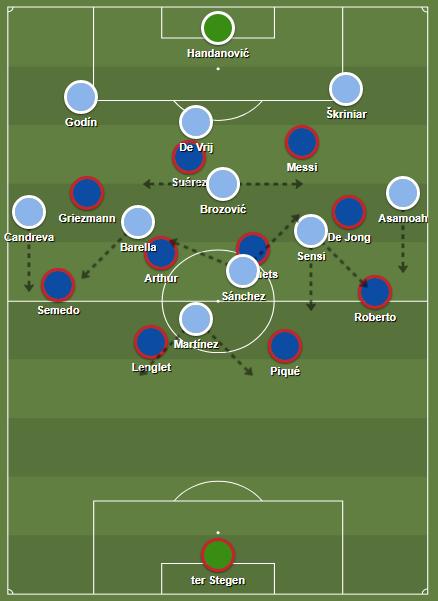 Inter in buildup.